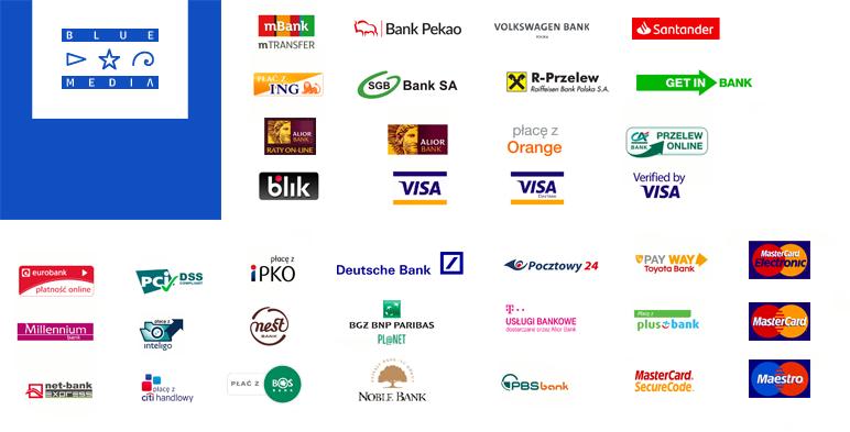 Sposoby płatności ProSport24.pl internetowy sklep sportowy
